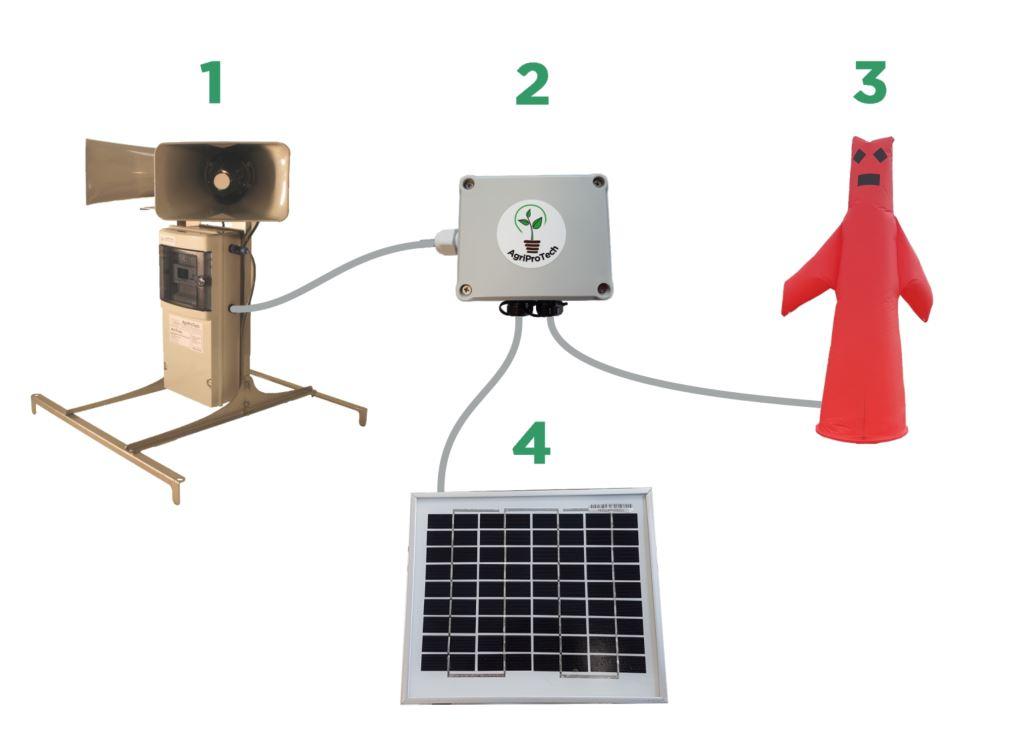 Boitier Y avitrac panneau solaire